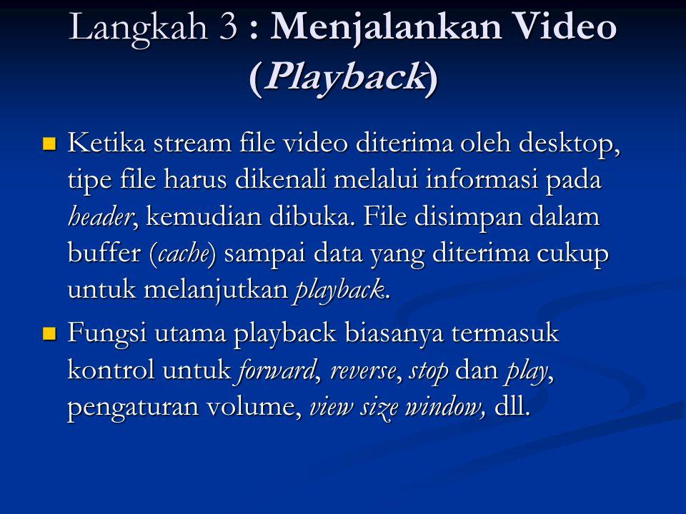 Langkah 3 : Menjalankan Video (Playback)  Ketika stream file video diterima oleh desktop, tipe file harus dikenali melalui informasi pada header, kemudian dibuka.