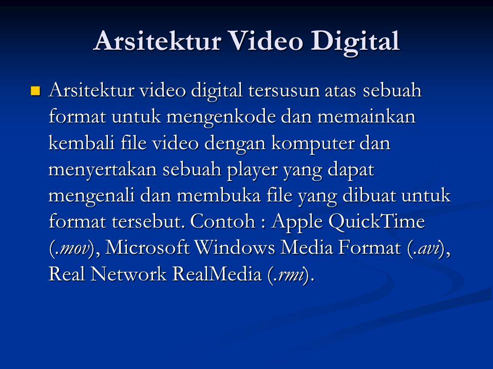 Arsitektur Video Digital  Arsitektur video digital tersusun atas sebuah format untuk mengenkode dan memainkan kembali file video dengan komputer dan menyertakan sebuah player yang dapat mengenali dan membuka file yang dibuat untuk format tersebut.