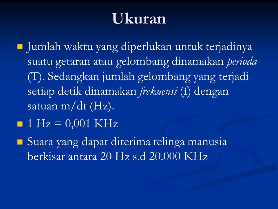 Ukuran   Jumlah waktu yang diperlukan untuk terjadinya suatu getaran atau gelombang dinamakan perioda (T).