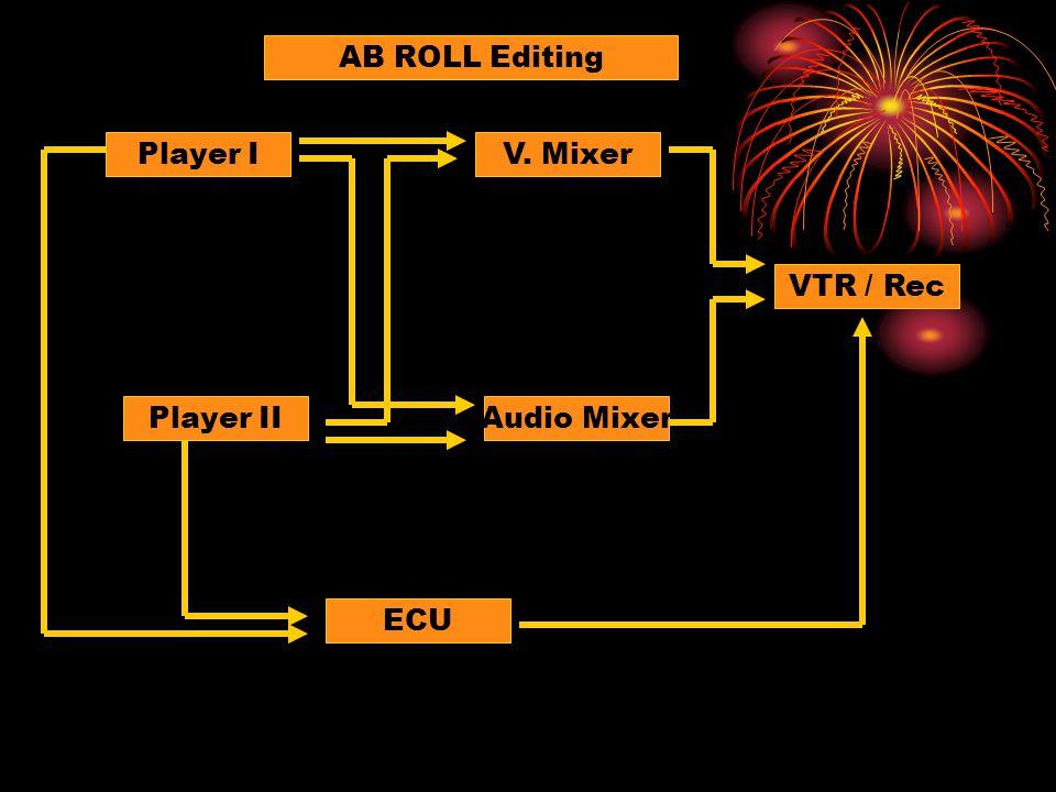Player I Player II V. Mixer Audio Mixer ECU VTR / Rec AB ROLL Editing