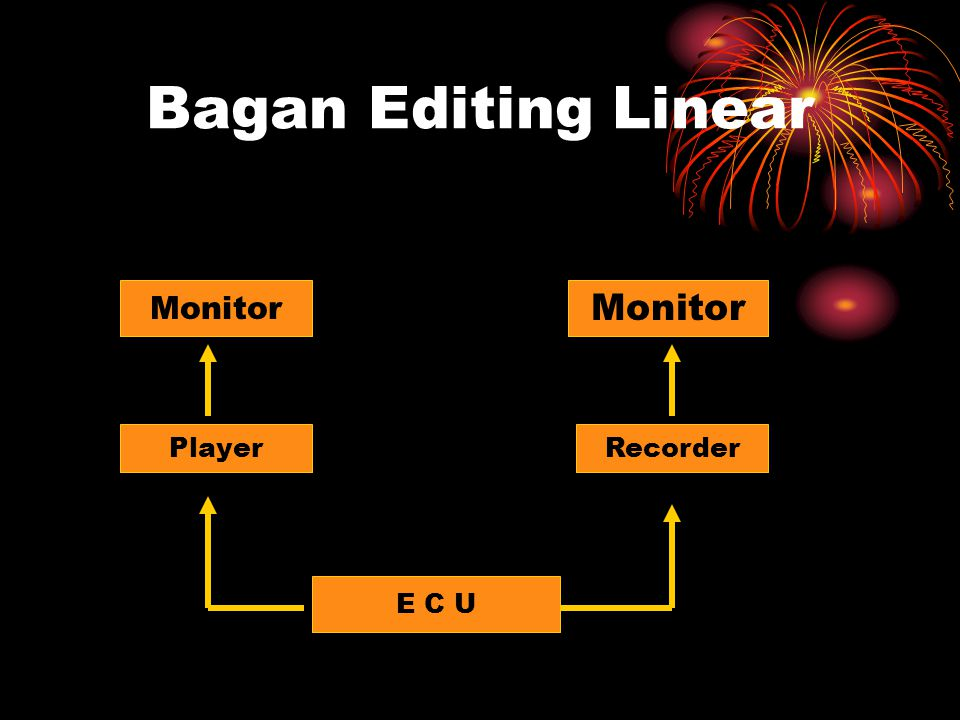 •Non Linear Editing Proses pasca produksi yang telah menggunakan seperangkat alat digital sebagai alat perekam, pemotong sekaligus untuk menggabuungkan audio video hingga hasil akhir.