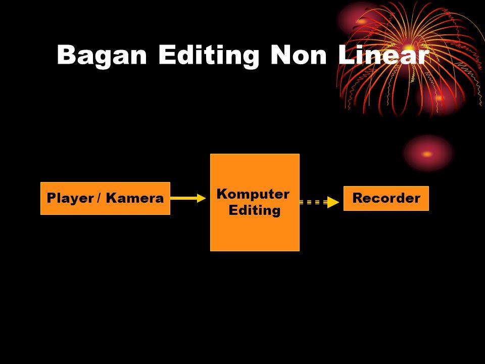 Dua system Linear editing A.Off Line Editing Pengerjaan editing secara sekunder atau editing yang dilakukan untuk memperoleh hasil yang masih kasar (Rough cut).