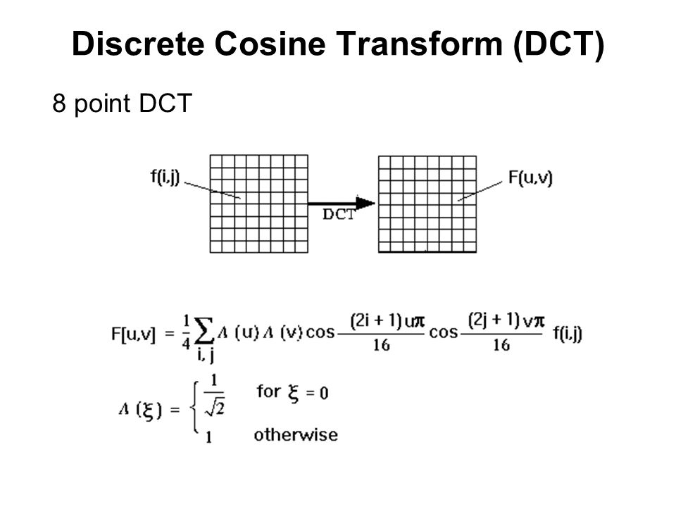 Discrete Cosine Transform (DCT) 8 point DCT