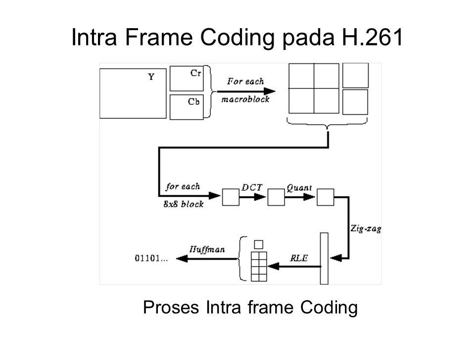 Intra Frame Coding pada H.261 (cont…) •Berdasarkan gambar proses intra fram coding H.261 Macroblok dari gambar yang asli adalah 16 x 16 area pixel pada Yplane.