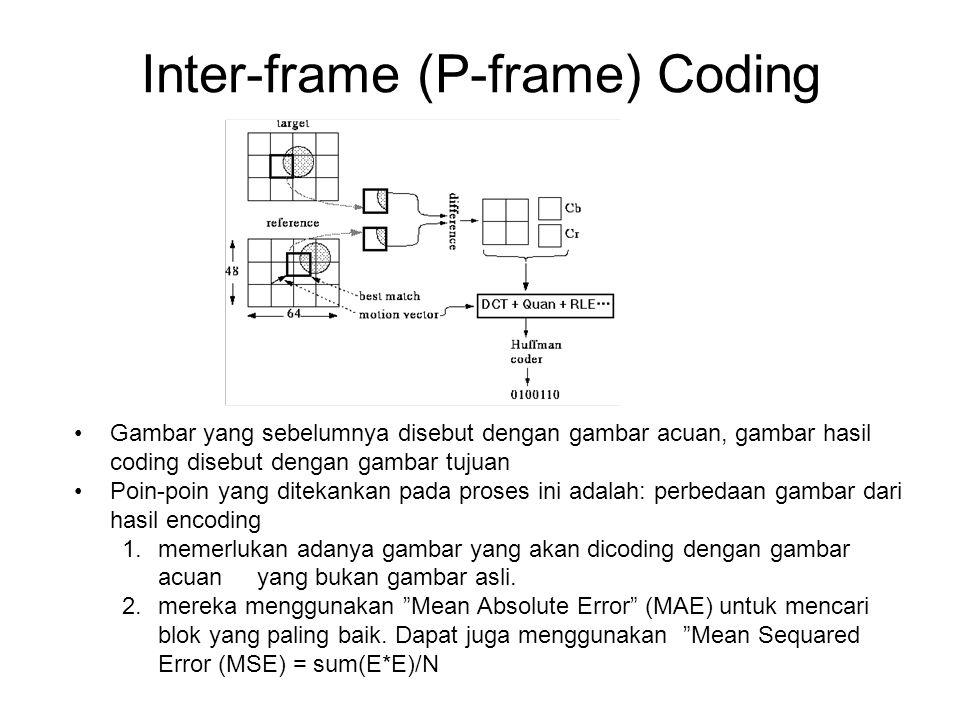 Inter-frame (P-frame) Coding •Gambar yang sebelumnya disebut dengan gambar acuan, gambar hasil coding disebut dengan gambar tujuan •Poin-poin yang ditekankan pada proses ini adalah: perbedaan gambar dari hasil encoding 1.memerlukan adanya gambar yang akan dicoding dengan gambar acuan yang bukan gambar asli.