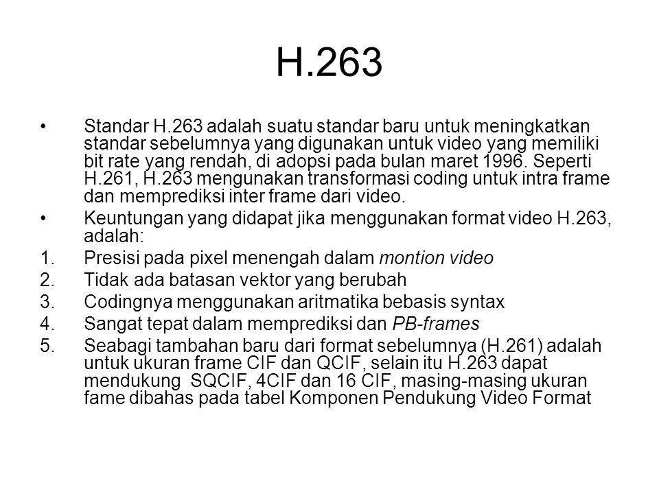 Tabel komponen Pendukung Video Format Video For mat Ukuran Resolusi gambar Mendukung H.261 Mendukung H.263 Bit-rate (Mbit/s) (jika tidak- dikompresi, 30 fps) Max bit per picture (BPP max, Kb) B/WBewarna SQCIF128 X 96n/adisrankan3,04,464 QCIF176 X 144disarankan 6,19,164 CIF352 x 288Optional 24,336,5256 4CIF704 x 576n/aOptional97,3146,0512 16CIF1048 x 1152n/aOptional389,3583,91024