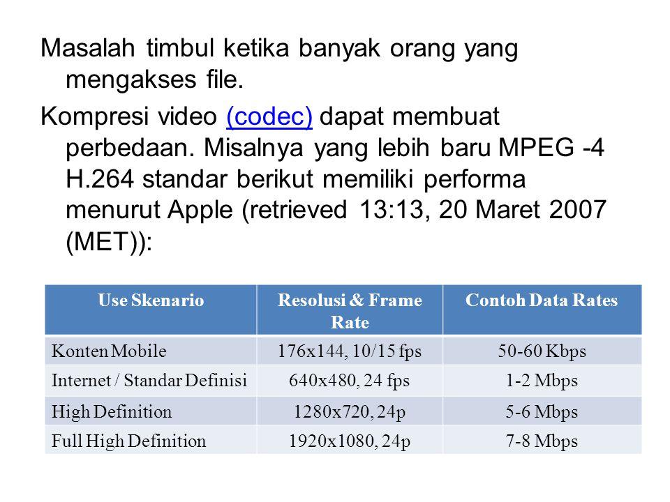 Masalah timbul ketika banyak orang yang mengakses file. Kompresi video (codec) dapat membuat perbedaan. Misalnya yang lebih baru MPEG -4 H.264 standar