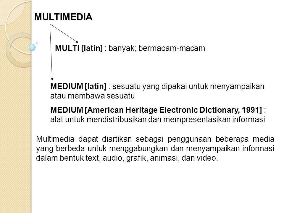 MULTIMEDIA MULTI [latin] : banyak; bermacam-macam MEDIUM [latin] : sesuatu yang dipakai untuk menyampaikan atau membawa sesuatu MEDIUM [American Herit