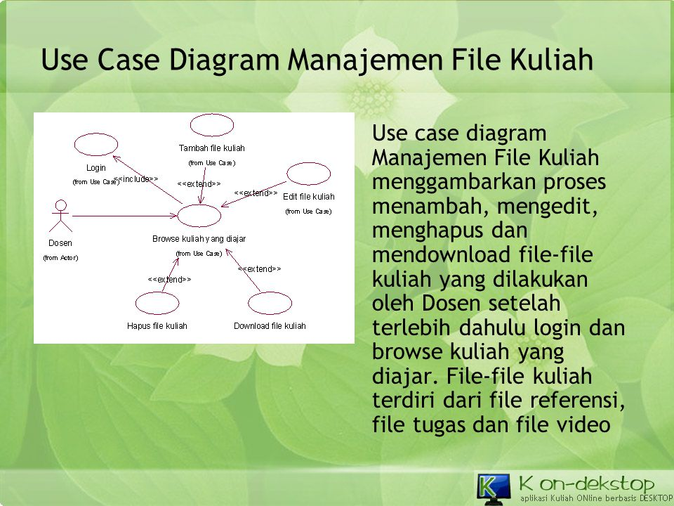 Use Case Diagram Manajemen File Kuliah Use case diagram Manajemen File Kuliah menggambarkan proses menambah, mengedit, menghapus dan mendownload file-