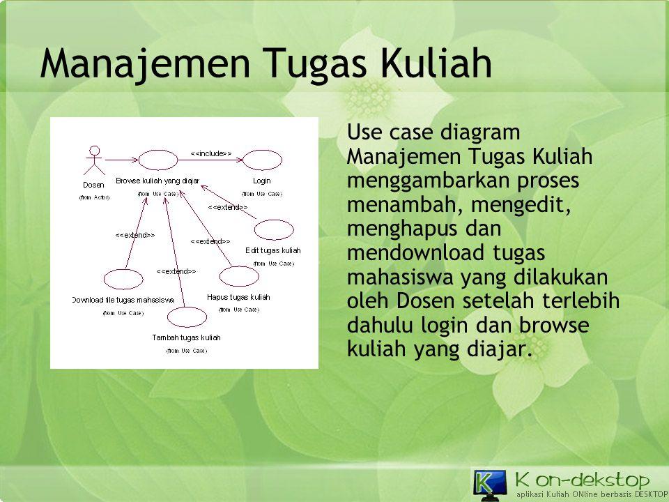 Manajemen Tugas Kuliah Use case diagram Manajemen Tugas Kuliah menggambarkan proses menambah, mengedit, menghapus dan mendownload tugas mahasiswa yang