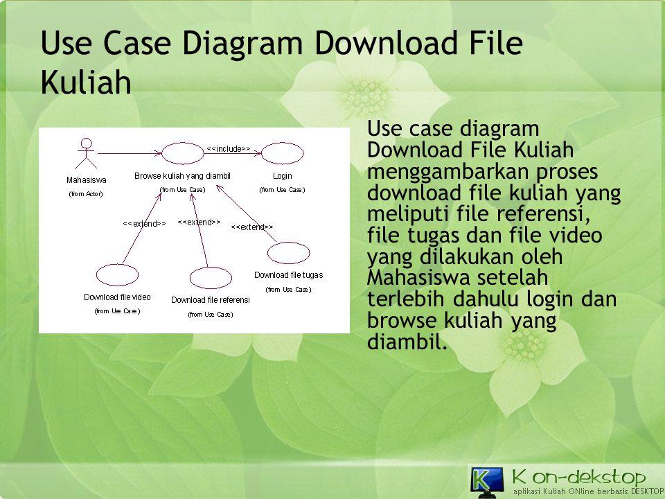 Use Case Diagram Download File Kuliah Use case diagram Download File Kuliah menggambarkan proses download file kuliah yang meliputi file referensi, fi