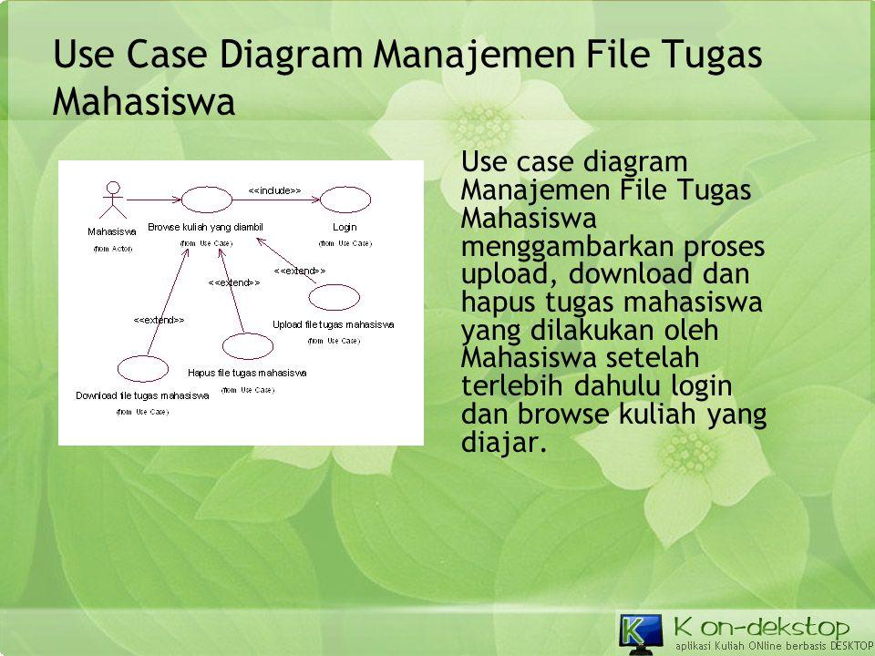 Use Case Diagram Manajemen File Tugas Mahasiswa Use case diagram Manajemen File Tugas Mahasiswa menggambarkan proses upload, download dan hapus tugas