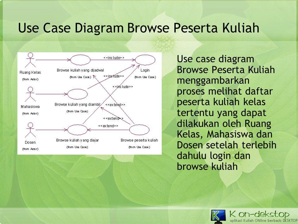 Use Case Diagram Browse Peserta Kuliah Use case diagram Browse Peserta Kuliah menggambarkan proses melihat daftar peserta kuliah kelas tertentu yang d