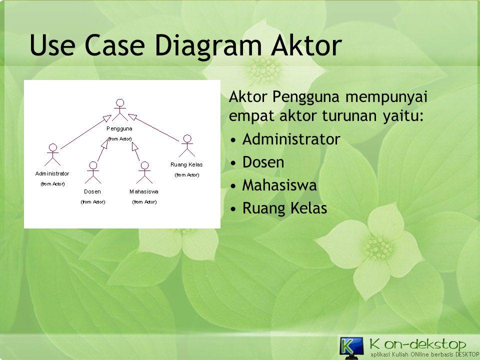 Use Case Diagram Aktor Aktor Pengguna mempunyai empat aktor turunan yaitu: • Administrator • Dosen • Mahasiswa • Ruang Kelas