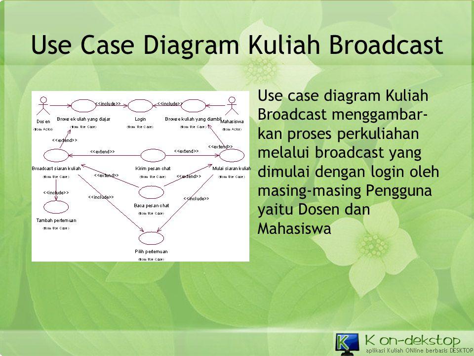 Use Case Diagram Kuliah Broadcast Use case diagram Kuliah Broadcast menggambar- kan proses perkuliahan melalui broadcast yang dimulai dengan login ole