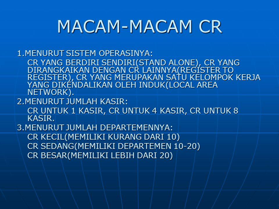 MACAM-MACAM CR 1.MENURUT SISTEM OPERASINYA: CR YANG BERDIRI SENDIRI(STAND ALONE), CR YANG DIRANGKAIKAN DENGAN CR LAINNYA(REGISTER TO REGISTER), CR YAN
