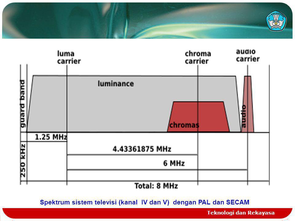 Teknologi dan Rekayasa Spektrum sistem televisi (kanal IV dan V) dengan PAL dan SECAM