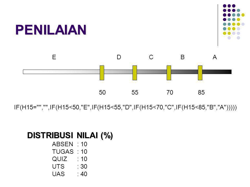 PENILAIAN IF(H15=