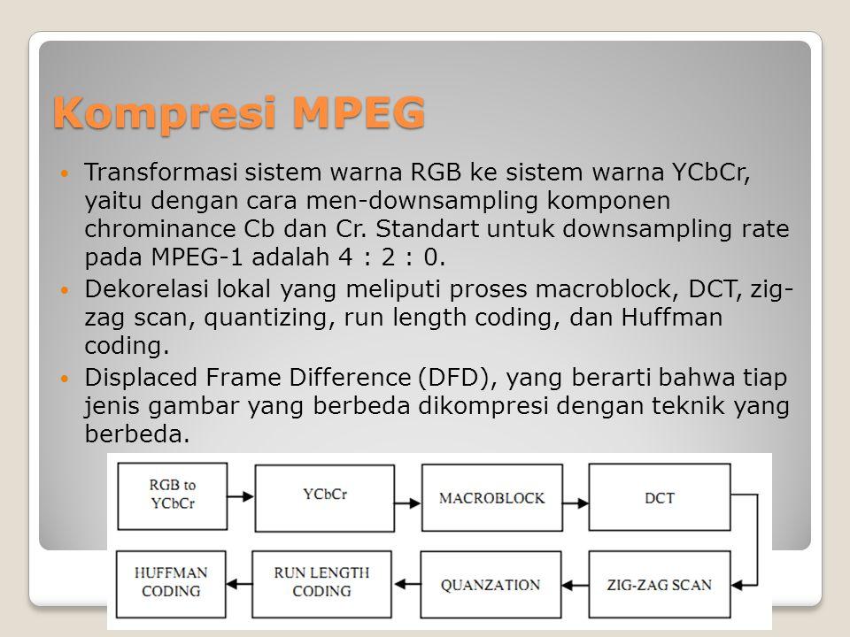 Kompresi MPEG  Transformasi sistem warna RGB ke sistem warna YCbCr, yaitu dengan cara men-downsampling komponen chrominance Cb dan Cr. Standart untuk