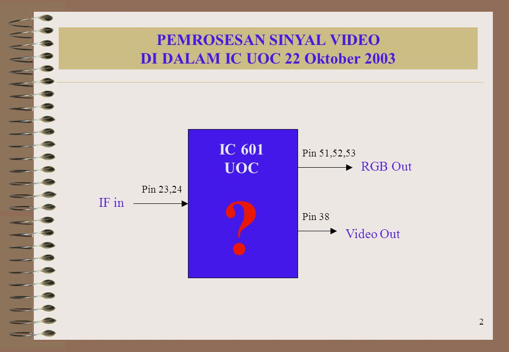 2 PEMROSESAN SINYAL VIDEO DI DALAM IC UOC 22 Oktober 2003 IC 601 UOC ? IF in Pin 23,24 Pin 38 Video Out Pin 51,52,53 RGB Out