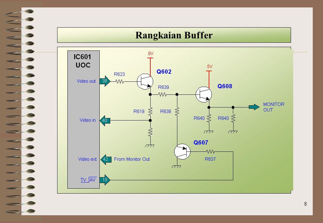 9 Blok Diagram : Filter dan CVBS int/ext switch