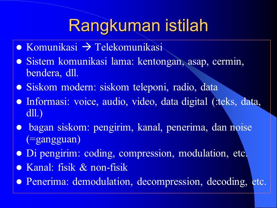 Rangkuman istilah  Komunikasi  Telekomunikasi  Sistem komunikasi lama: kentongan, asap, cermin, bendera, dll.  Siskom modern: siskom teleponi, rad
