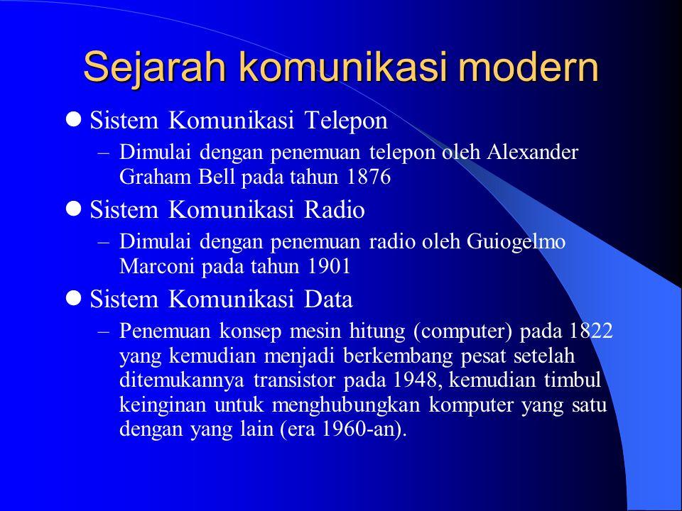 Sejarah komunikasi modern  Sistem Komunikasi Telepon –Dimulai dengan penemuan telepon oleh Alexander Graham Bell pada tahun 1876  Sistem Komunikasi