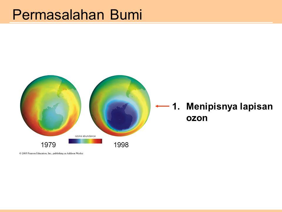 Permasalahan Bumi 1.Menipisnya lapisan ozon 19791998