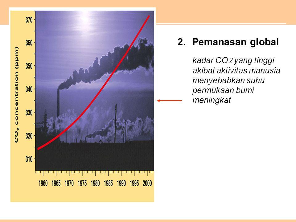 2.Pemanasan global kadar CO  yang tinggi akibat aktivitas manusia menyebabkan suhu permukaan bumi meningkat