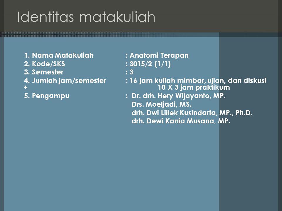 Identitas matakuliah 1. Nama Matakuliah: Anatomi Terapan 2. Kode/SKS: 3015/2 (1/1) 3. Semester: 3 4. Jumlah jam/semester: 16 jam kuliah mimbar, ujian,