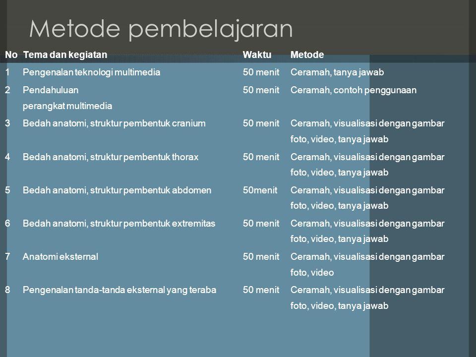 Metode pembelajaran NoTema dan kegiatanWaktuMetode 1Pengenalan teknologi multimedia 50 menitCeramah, tanya jawab 2Pendahuluan 50 menitCeramah, contoh
