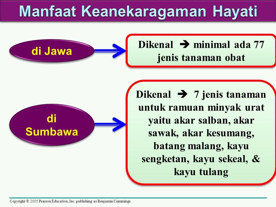 Copyright © 2005 Pearson Education, Inc. publishing as Benjamin Cummings Dikenal  minimal ada 77 jenis tanaman obat di Jawa Dikenal  7 jenis tanaman