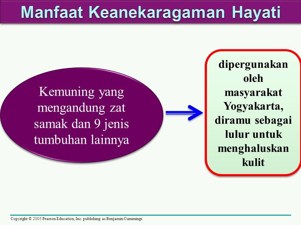 Copyright © 2005 Pearson Education, Inc. publishing as Benjamin Cummings dipergunakan oleh masyarakat Yogyakarta, diramu sebagai lulur untuk menghalus