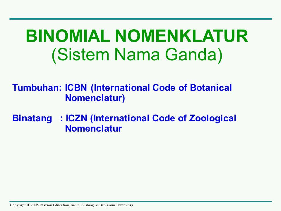 Copyright © 2005 Pearson Education, Inc. publishing as Benjamin Cummings BINOMIAL NOMENKLATUR (Sistem Nama Ganda) Tumbuhan: ICBN (International Code o