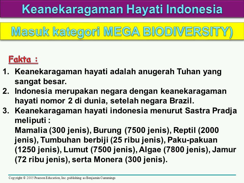 Copyright © 2005 Pearson Education, Inc. publishing as Benjamin Cummings 1.Keanekaragaman hayati adalah anugerah Tuhan yang sangat besar. 2.Indonesia