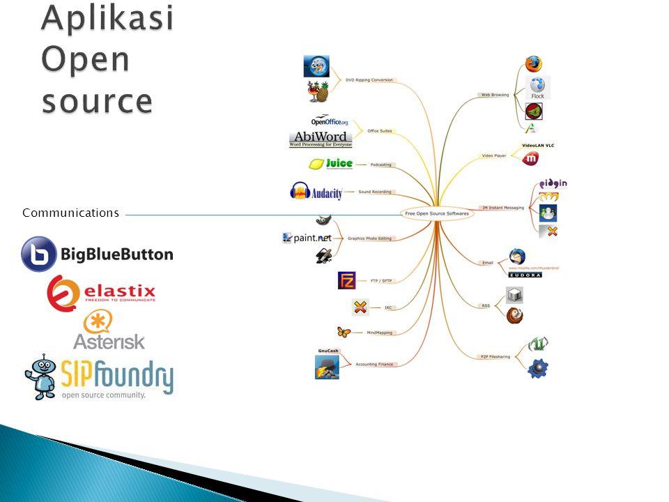  Webinar – Big Blue Button  Unified Communication – Elastix  Voip – Asterisk  Instant Messaging – Openfire  Database – MySQL  Aplikasi Web– PHP, Drupal  Sistim Operasi – Centos, Ubuntu  Utility – 7zip, VLC, Audacity, OpenOffice, OpenProj Server, Virtualbox