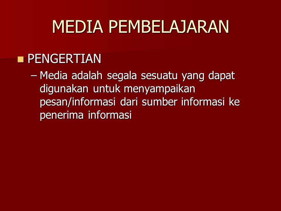 MEDIA PEMBELAJARAN  PENGERTIAN –Media adalah segala sesuatu yang dapat digunakan untuk menyampaikan pesan/informasi dari sumber informasi ke penerima informasi