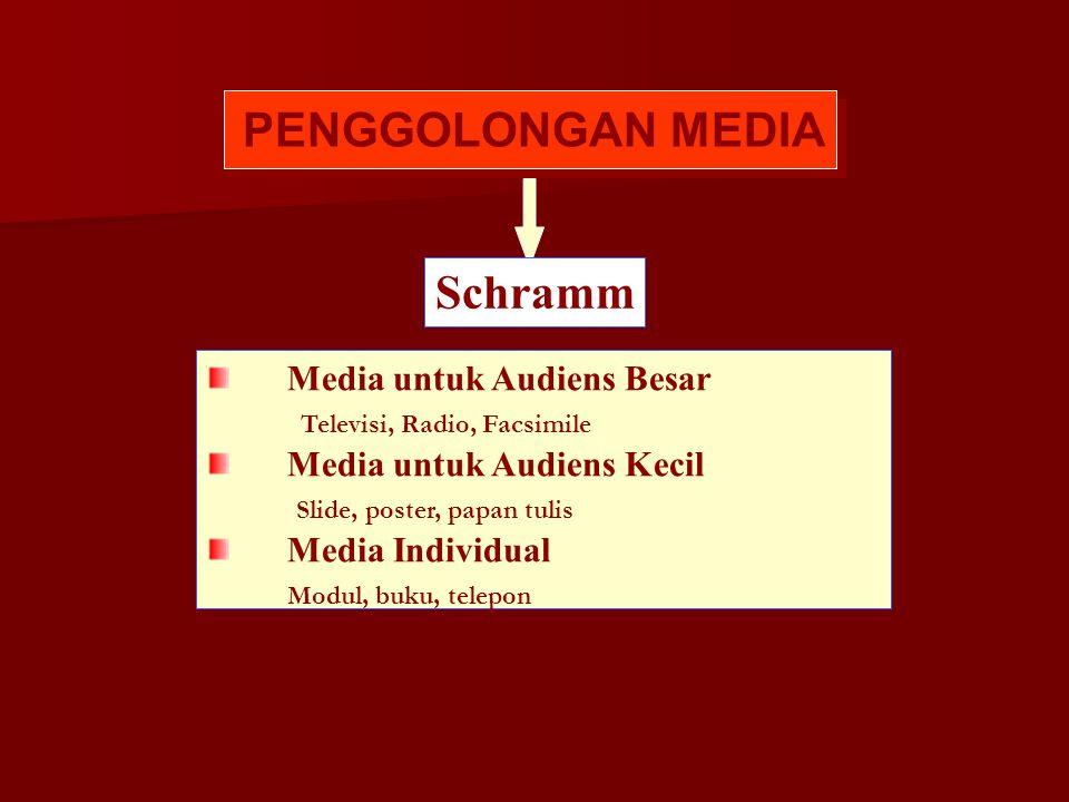 PENGGOLONGAN MEDIA Schramm Media untuk Audiens Besar Televisi, Radio, Facsimile Media untuk Audiens Kecil Slide, poster, papan tulis Media Individual Modul, buku, telepon