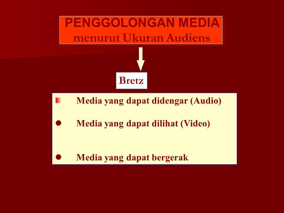 PENGGOLONGAN MEDIA menurut Ukuran Audiens Bretz Media yang dapat didengar (Audio)  Media yang dapat dilihat (Video)  Media yang dapat bergerak