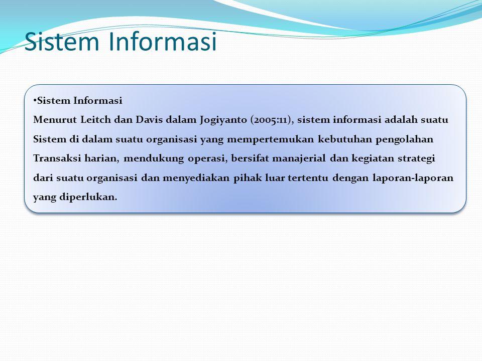 Sistem Informasi • Sistem Informasi Menurut Leitch dan Davis dalam Jogiyanto (2005:11), sistem informasi adalah suatu Sistem di dalam suatu organisasi