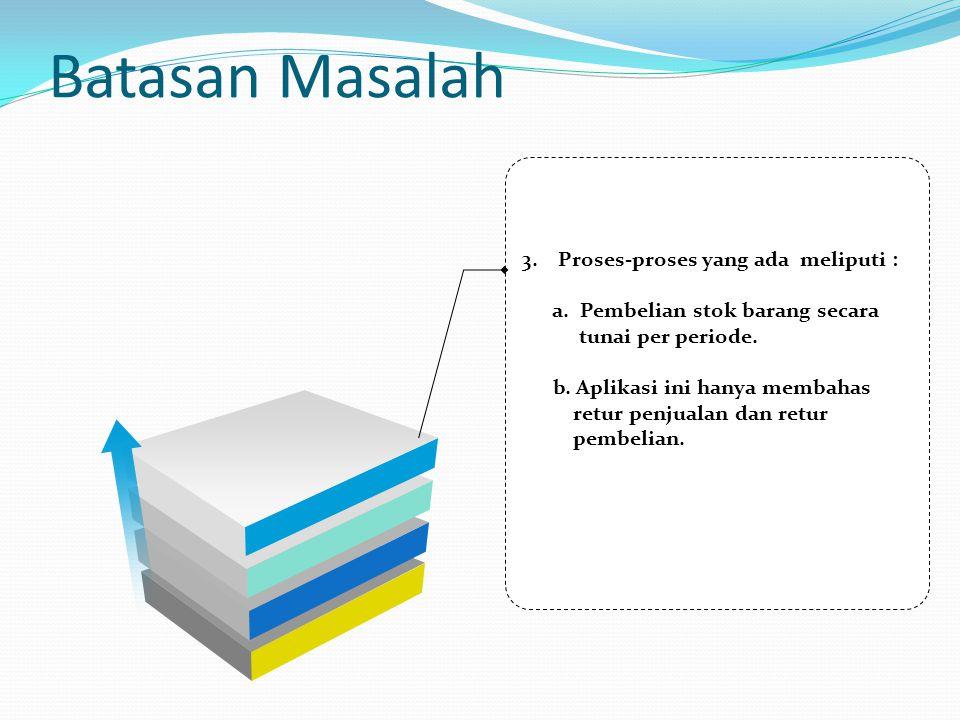Batasan Masalah 3.Proses-proses yang ada meliputi : a. Pembelian stok barang secara tunai per periode. b. Aplikasi ini hanya membahas retur penjualan