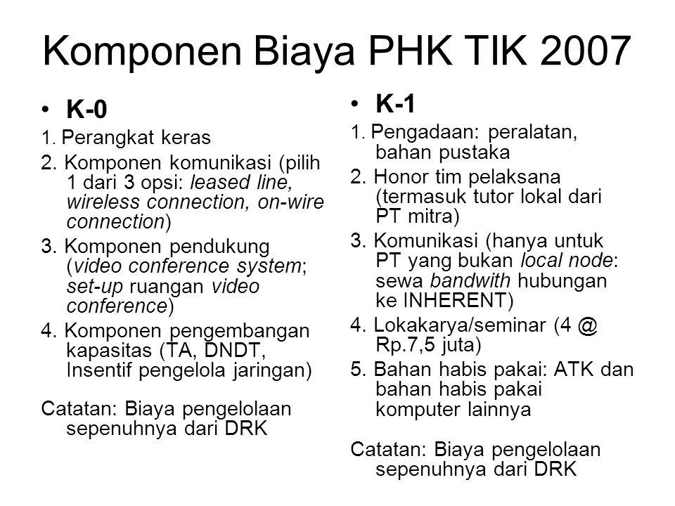 Komponen Biaya PHK TIK 2007 •K-0 1.Perangkat keras 2.