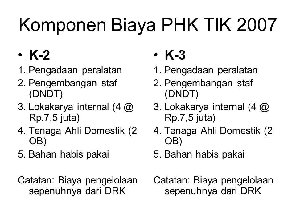 Komponen Biaya PHK TIK 2007 •K-2 1. Pengadaan peralatan 2.