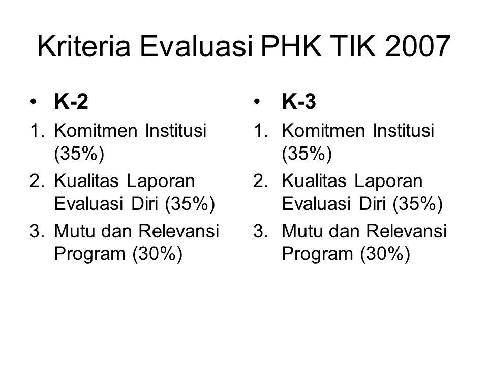 Kriteria Evaluasi PHK TIK 2007 •K-2 1.Komitmen Institusi (35%) 2.Kualitas Laporan Evaluasi Diri (35%) 3.Mutu dan Relevansi Program (30%) •K-3 1.Komitmen Institusi (35%) 2.Kualitas Laporan Evaluasi Diri (35%) 3.Mutu dan Relevansi Program (30%)