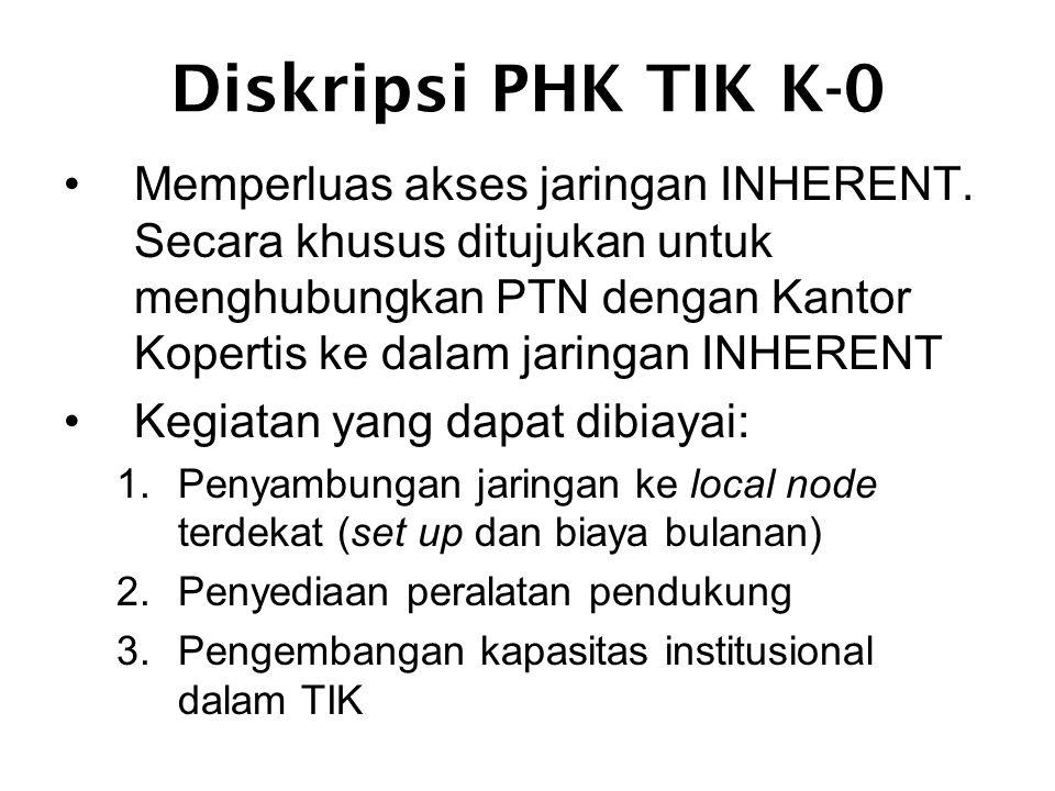 Diskripsi PHK TIK K-0 •Memperluas akses jaringan INHERENT.