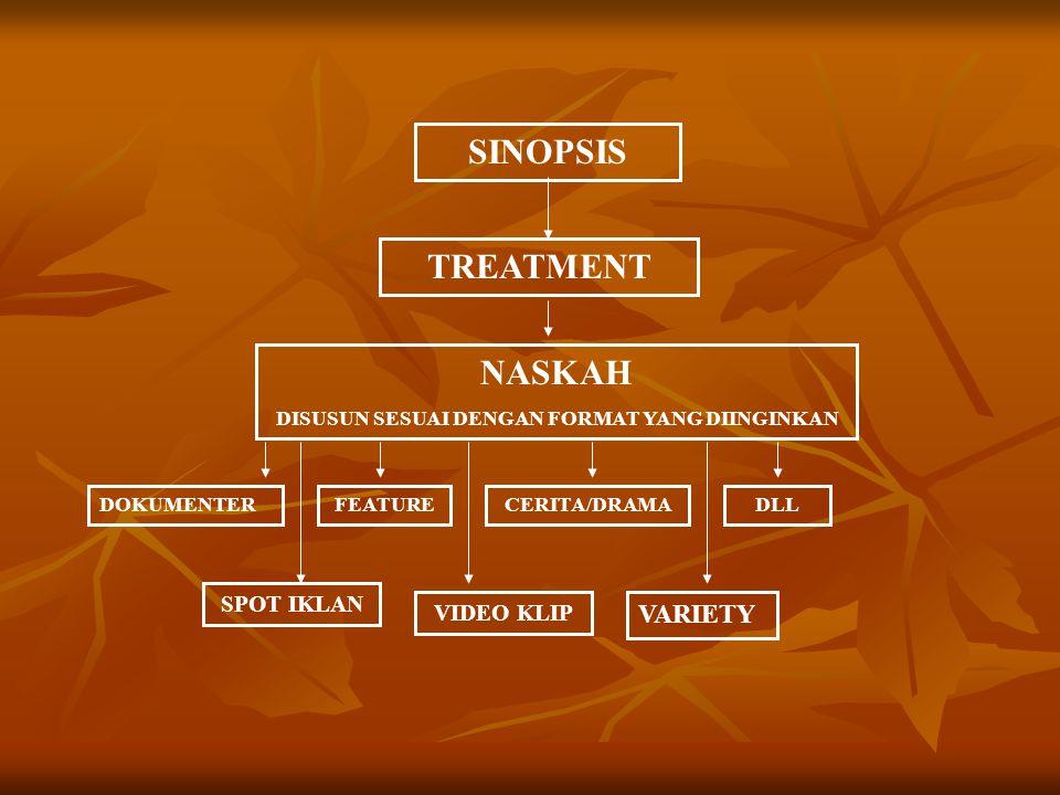 TREATMENT SINOPSIS NASKAH DISUSUN SESUAI DENGAN FORMAT YANG DIINGINKAN DOKUMENTERFEATURECERITA/DRAMA SPOT IKLAN VARIETY VIDEO KLIP DLL