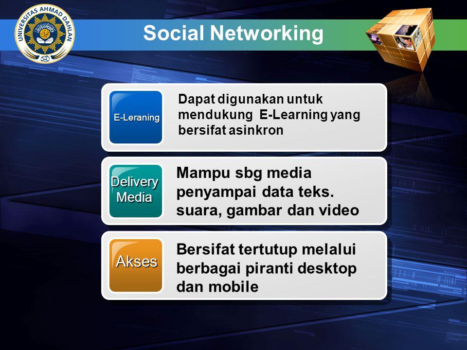 E-Leraning Dapat digunakan untuk mendukung E-Learning yang bersifat asinkron DeliveryMedia Mampu sbg media penyampai data teks. suara, gambar dan vide