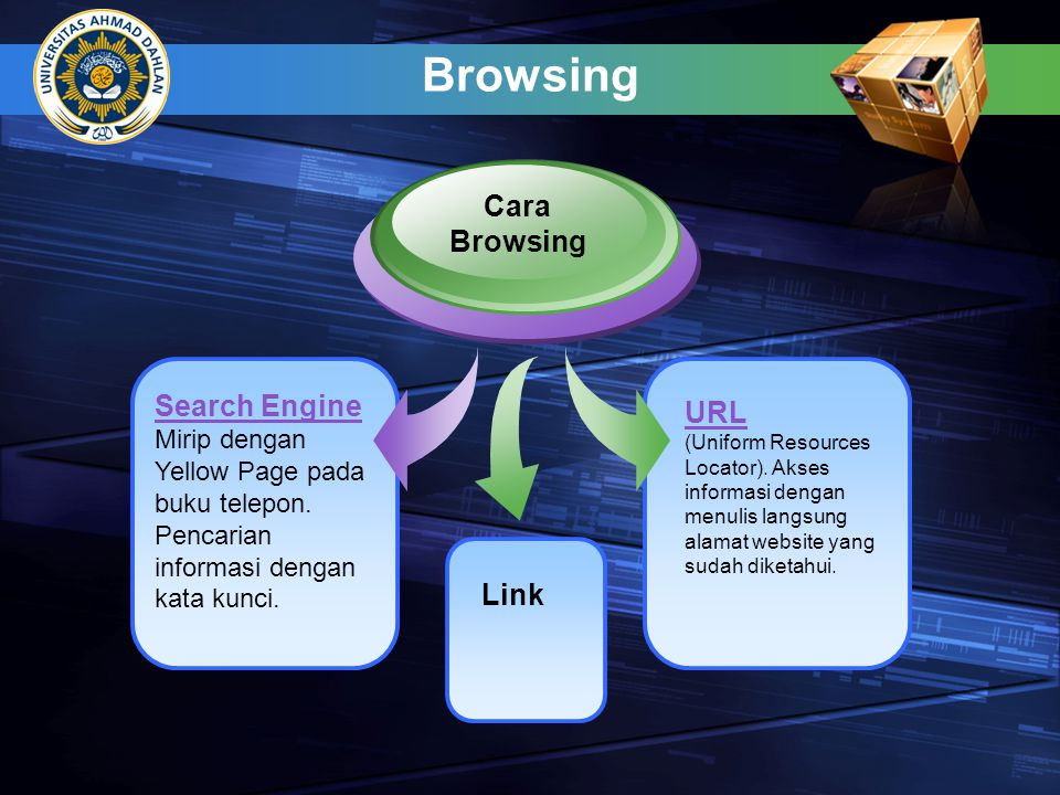 Browsing Search Engine Mirip dengan Yellow Page pada buku telepon. Pencarian informasi dengan kata kunci. Cara Browsing URL (Uniform Resources Locator