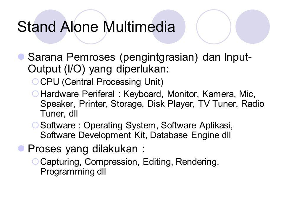 Stand Alone Multimedia  Sarana Pemroses (pengintgrasian) dan Input- Output (I/O) yang diperlukan:  CPU (Central Processing Unit)  Hardware Perifera