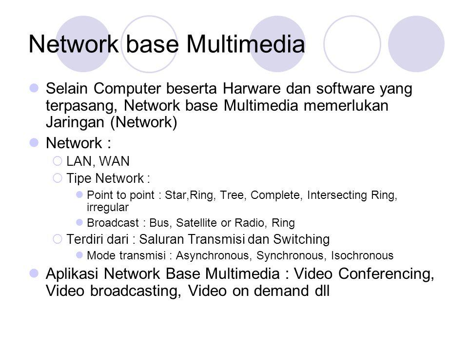 Network base Multimedia  Selain Computer beserta Harware dan software yang terpasang, Network base Multimedia memerlukan Jaringan (Network)  Network